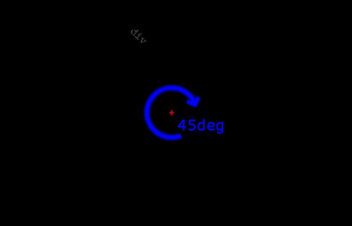 Wyjaśnienie funkcji rotate()